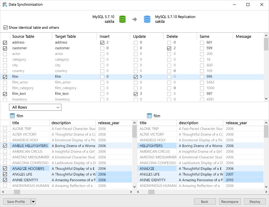 navicat data modeler crack mac 32