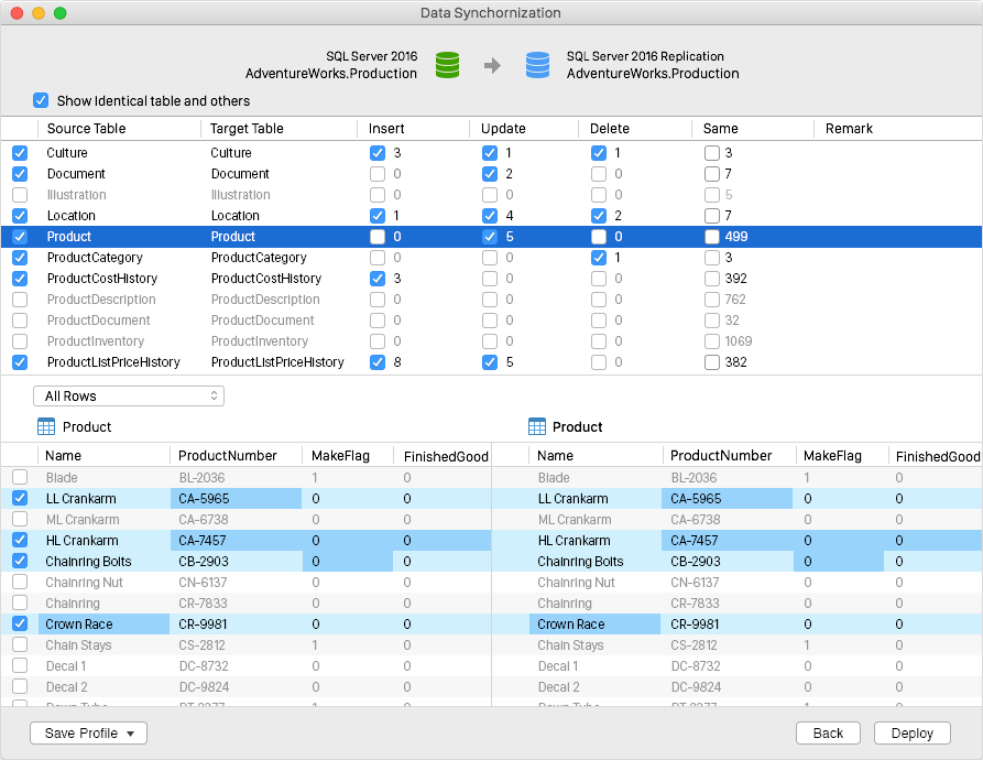 Navicat for SQL Server | Manage, design & manipulate your