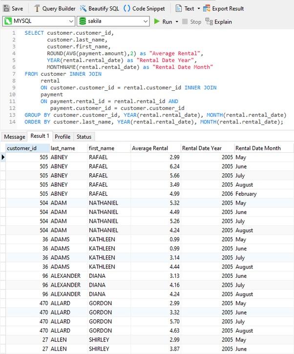 average_rental_cost (163K)