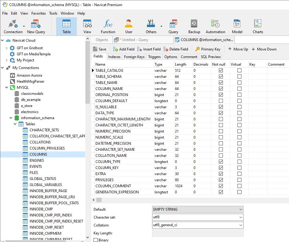 INFORMATION_SCHEMA_columns_table (250K)